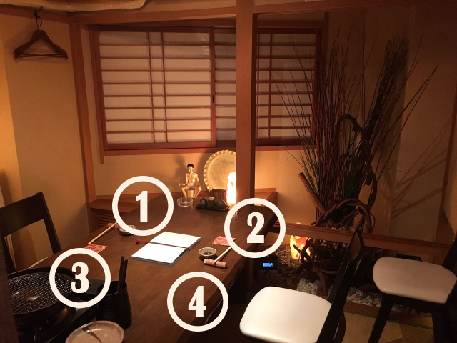 Seating order at nomikai.